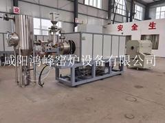 鴻峰_活性炭炭化爐(HF-RL10.15)--外熱式氣加熱
