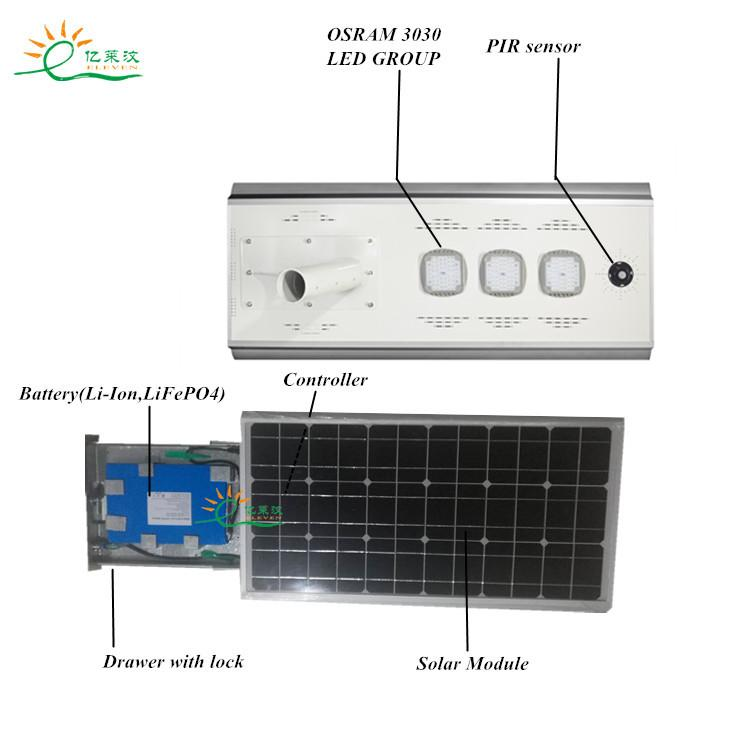 2018 newest KingKong Series 10W-100W portable all in one solar street light 4