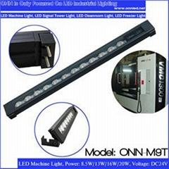 M9T IP65  led work light
