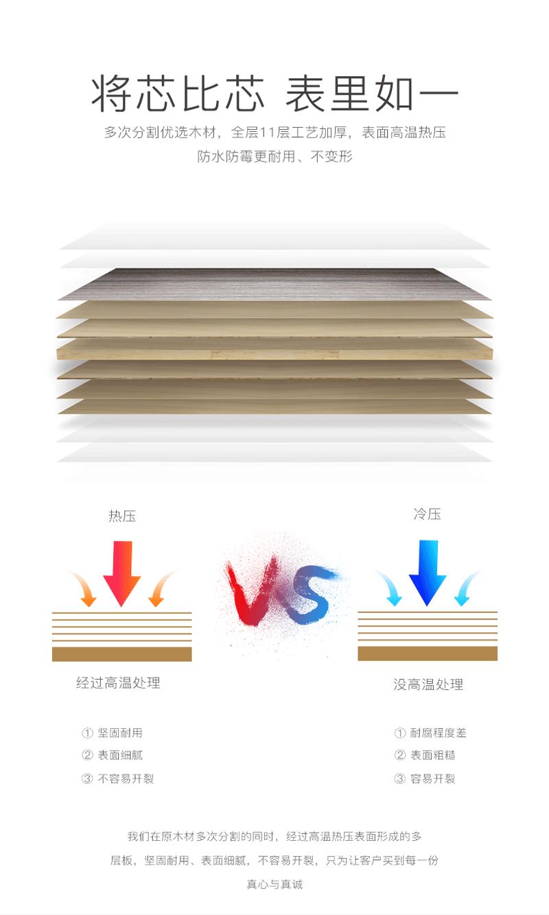 愛尚衛浴AS-6147-100多層實木浴室櫃 4
