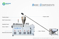 conical twin screw extruder pdf
