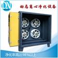 供應UV光氧催化除臭器 環保設備活性炭吸附設備 油煙淨化器 5