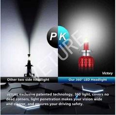 360 Degree Replacement Automotive LED Headlight Bulb