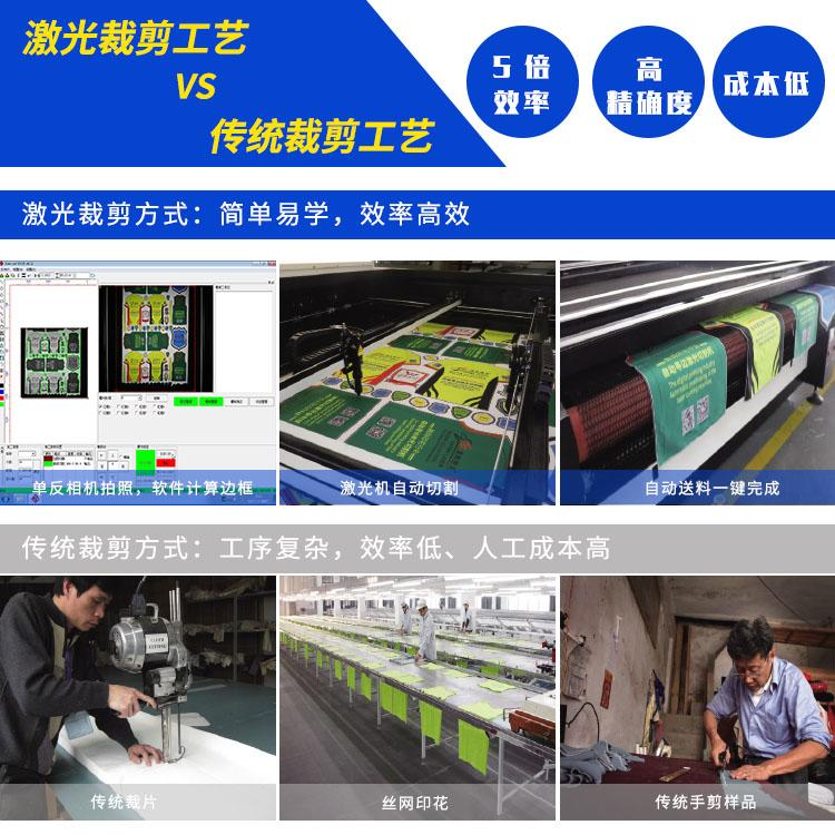 汉马激光SMT1815摄像寻边智能激光裁剪机 3