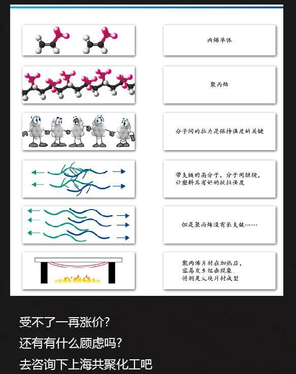 吸塑片材增韌劑 2