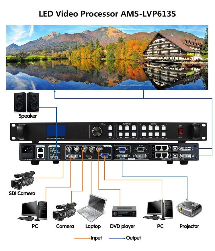 ams- lvp613s  sdi video processor scaler for advertising led display  indoor 5