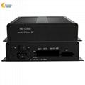 sender box ams-lcb300 support linsn