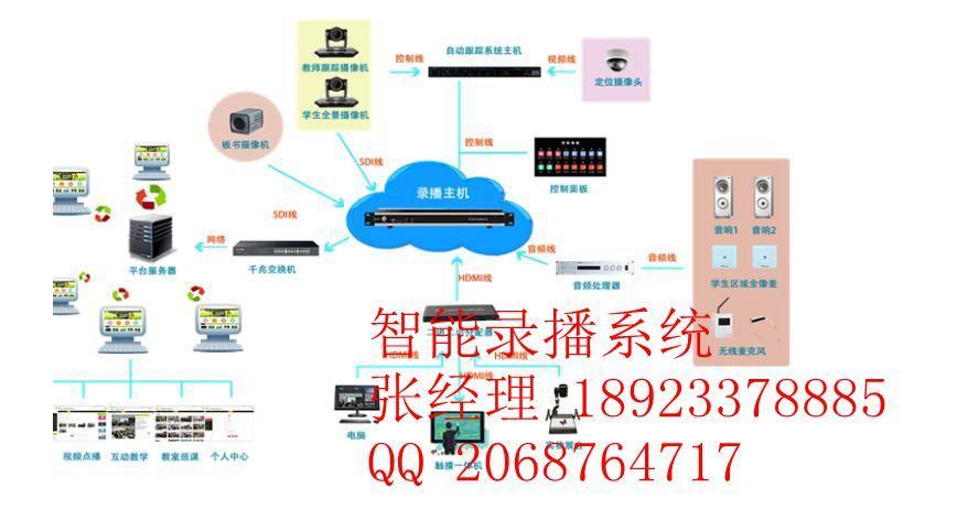 校园智能录播系统 3