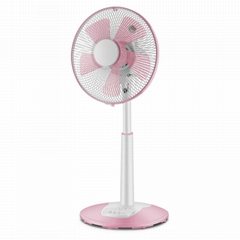 Electric Fan,14 inch fan,floor fan,table fan,wall fan