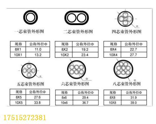 煤礦用聚乙烯束管PE-ZKW/8×4-全國發貨 2