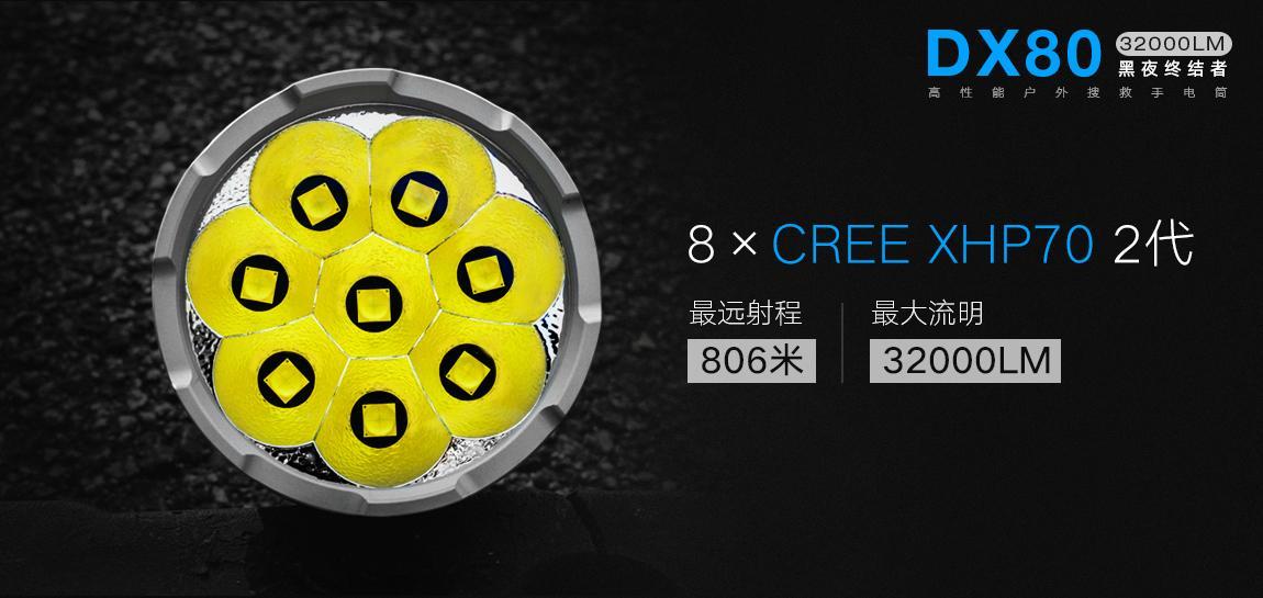 艾美能特IMALENT DX80 32000LM led 強光燈戶外強光遠射充電手電 1