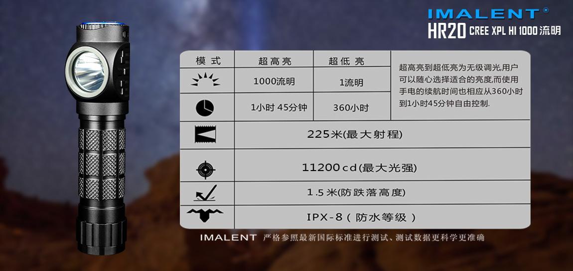 IMALENT 艾美能特HR20 遠射 充電 強光戶外頭燈 2