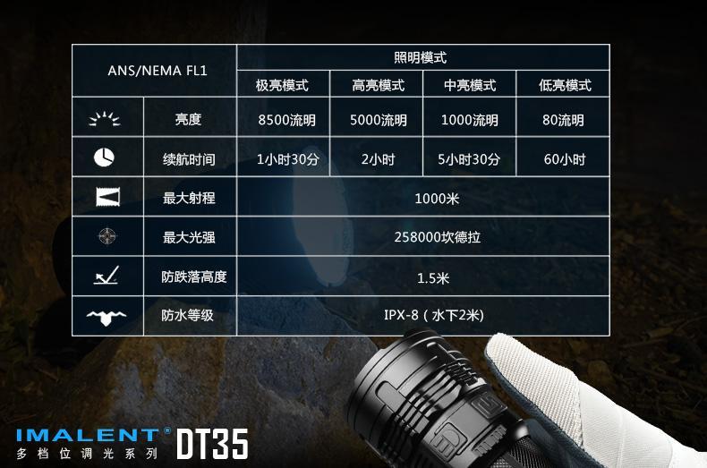 艾美能特 DT35 led戶外強光超亮手電筒 5