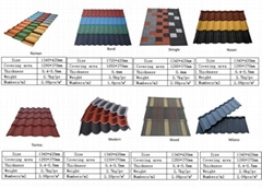 Waterproof and corrosion resistant color stone metal tile