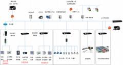 陝西亞川智能科工業企業能源管控平台
