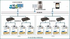 陝西亞川智能科技YCAM中央空調節能管控系統