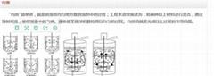 牙科填料三辊研磨机德国艾卡特EXAKT 80