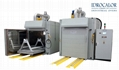 Batch Ovens for Electric Motors - Industrial Batch Ovens by Idrocalor 3