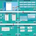 Ce and FCC Certificated Sece9 Key Machine 4