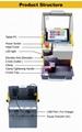 Price Wholesale Portable Sece9 Key