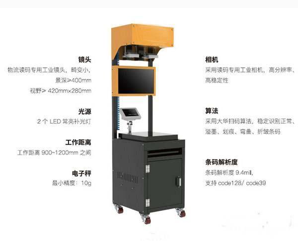 包裹體積測量設備 3