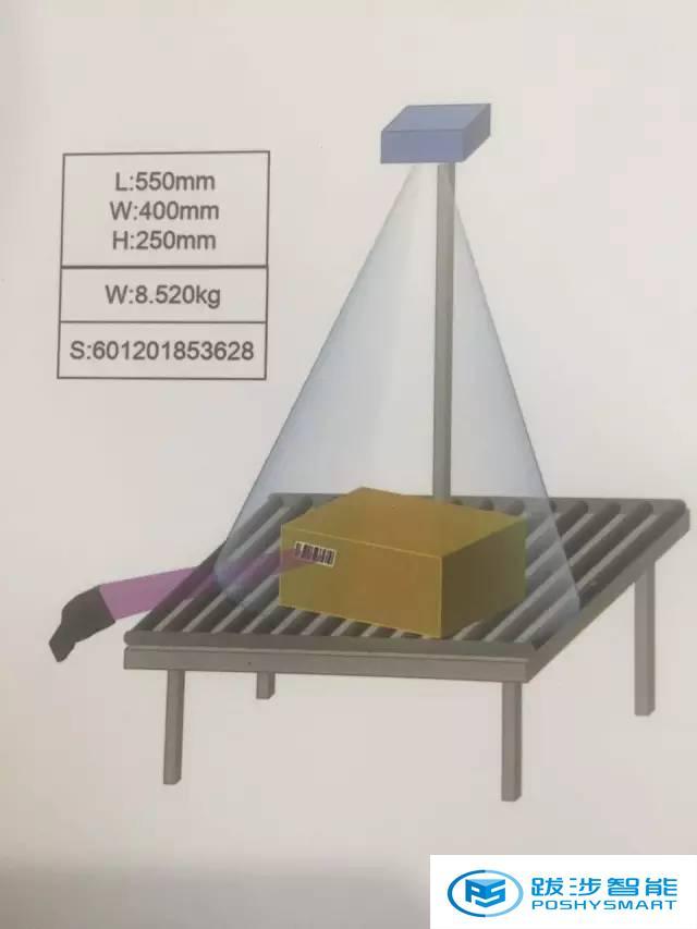 包裹體積測量設備 5