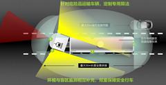 危化品危險品運輸車輛防疲勞駕駛盲區監測系統防碰撞安全系統