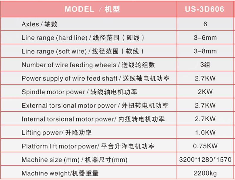 US-3D-606廚房瀝水架線材成型機折彎機 2