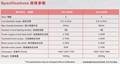 深圳永聯US-540R轉線彈簧機械設備 2