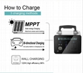 Portable Power Supply 500WH/1000WH ESS 5
