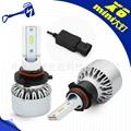 LED fog lamp H4 H7 H11 9005 9006