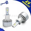Zhongshan factory selling  LED fog lamp