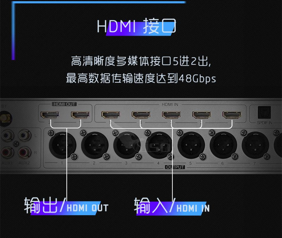 High-end video k decoder 4
