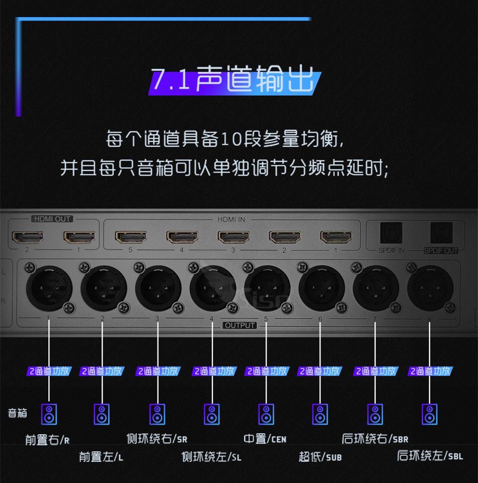 High-end video k decoder 5