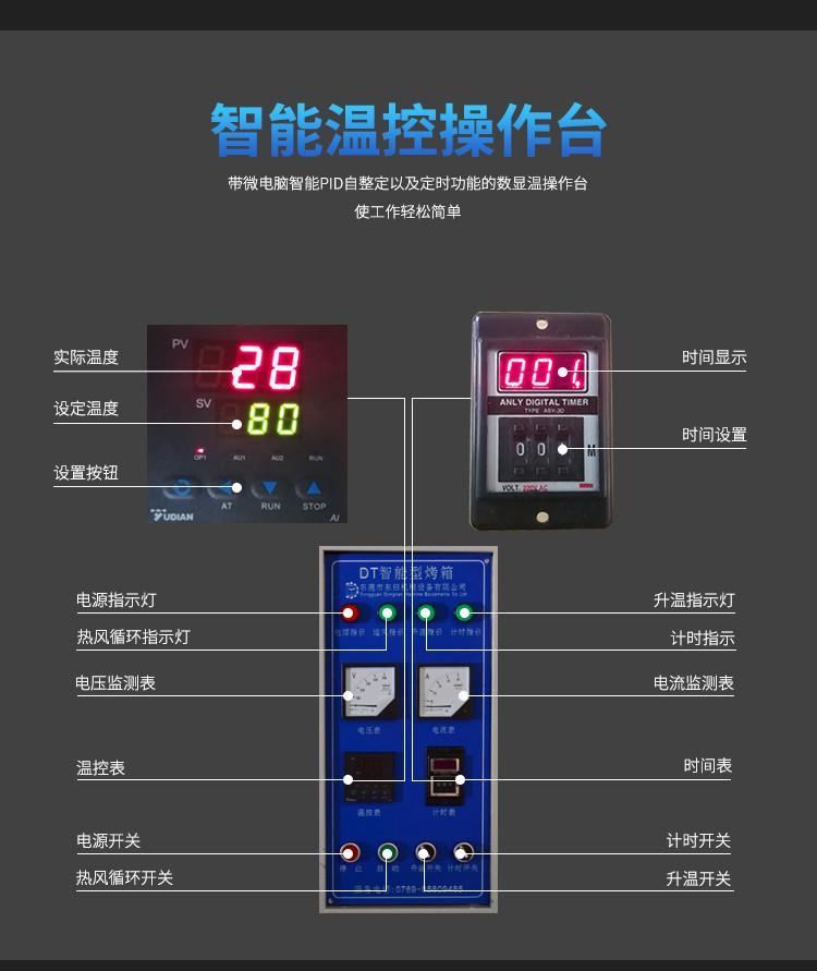 全自動恆溫烤箱 4