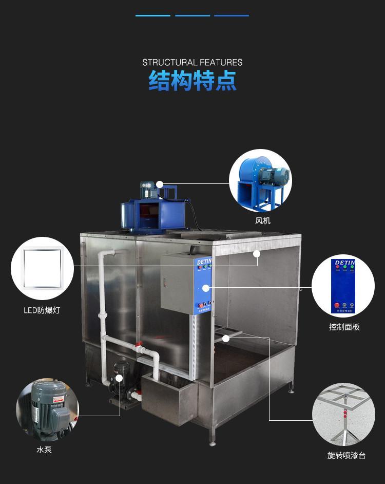 環保新型水帘櫃 3