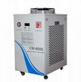 CW-6000 300W co