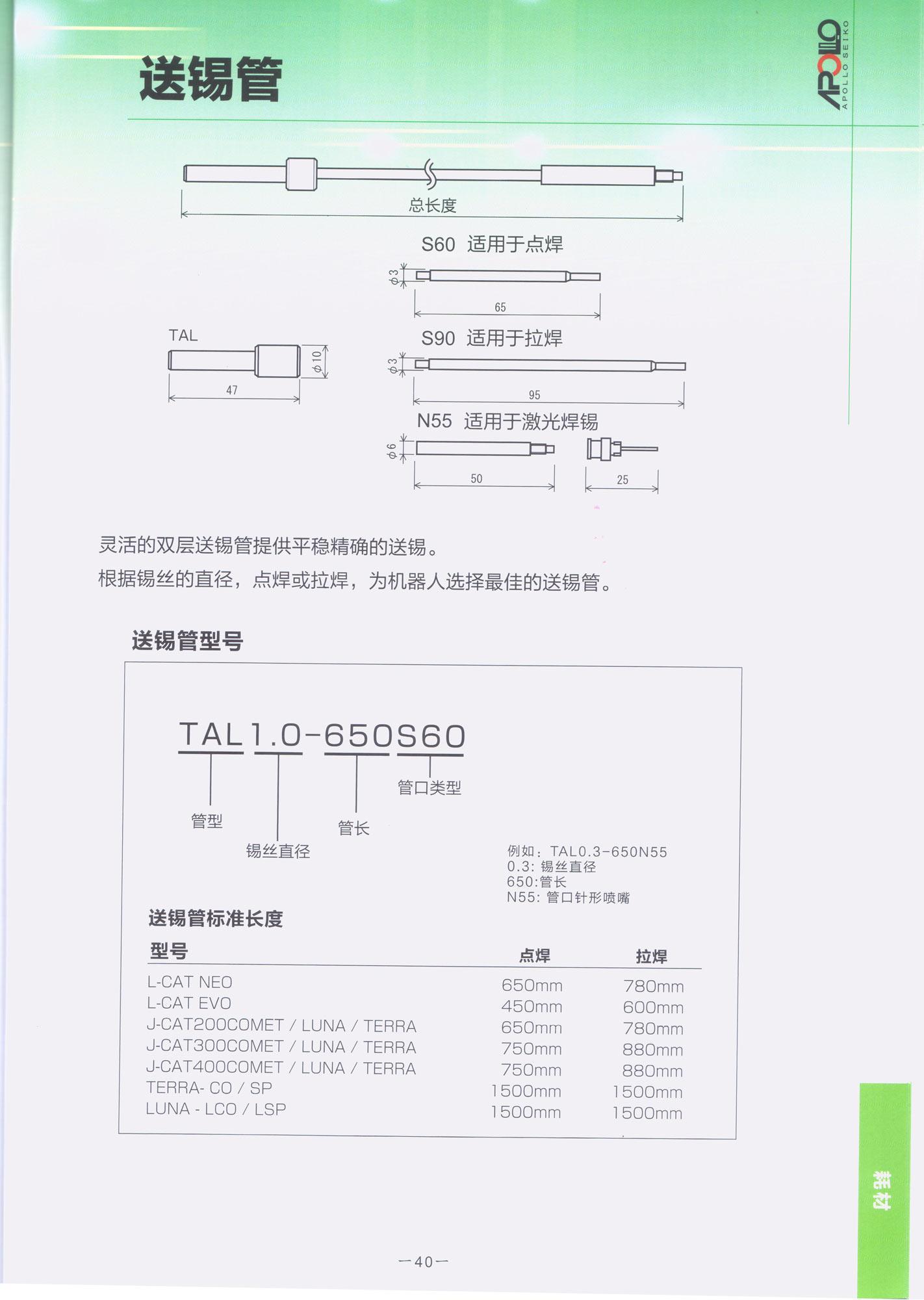 阿波罗TAL-0.8-650S60 系列送锡管 4