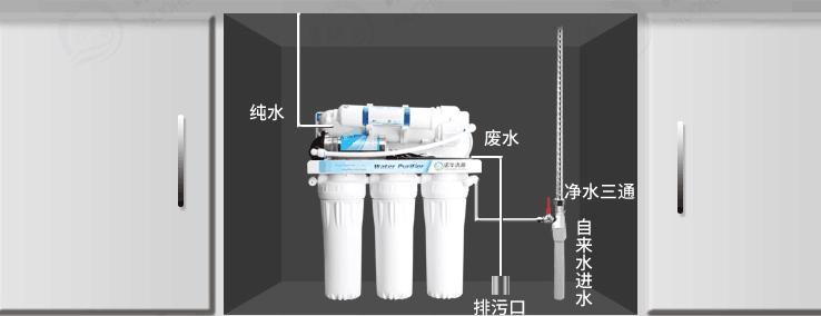 75迷你演示机家用反渗透纯水机 5