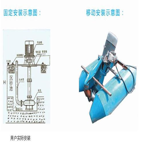 Abrasion-resistant and agitating type slurry pump 1