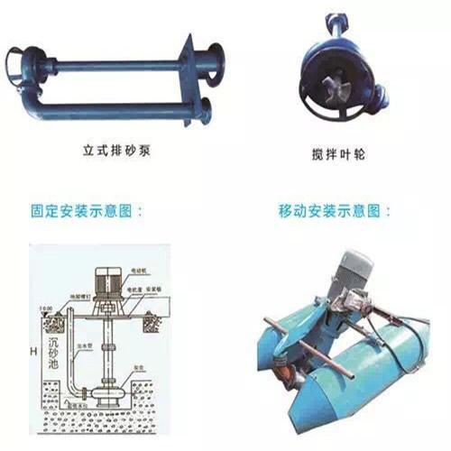 High-flow vertical explosion-proof slurry pump 4