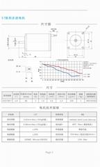 国产耐高低温真空步进电机工作环境温度-196℃至+200℃