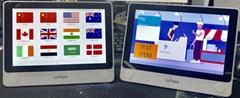 Letrans Tablet language translator