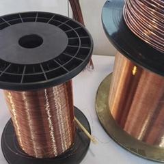 Chromium Zirconium Copper Wire C18150 CuCr1Zr