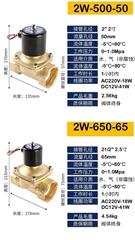 廠家直銷兩位兩通黃銅材質電磁閥220V 2W 32 40 50 65 關閥 電動閥