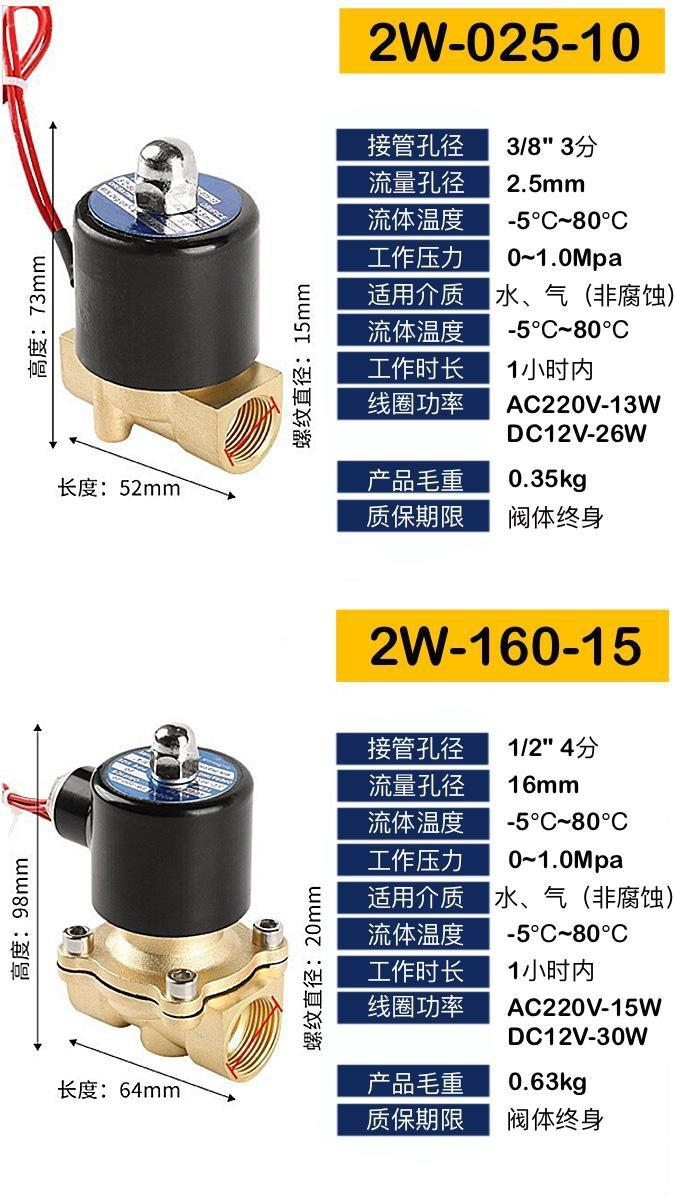 廠家直銷兩位兩通黃銅材質電磁閥220V 2W 32 40 50 65 關閥 電動閥 3