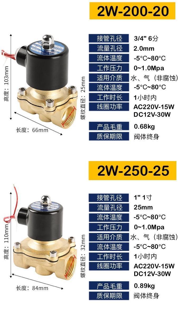 廠家直銷兩位兩通黃銅材質電磁閥220V 2W 08 10 15關閥 電動閥 4