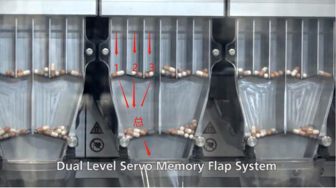光電數粒機用&驅控一體微型直線電機NLi080Q-45 2