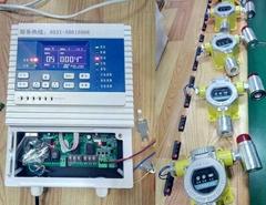 印刷車間油墨可燃污染氣體濃度檢測報警器