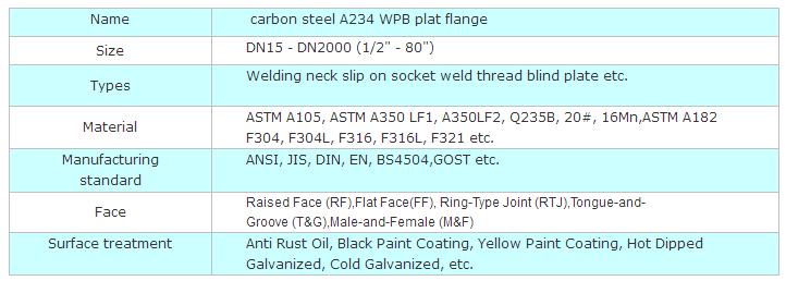 MS A234 WPB plat flange 2